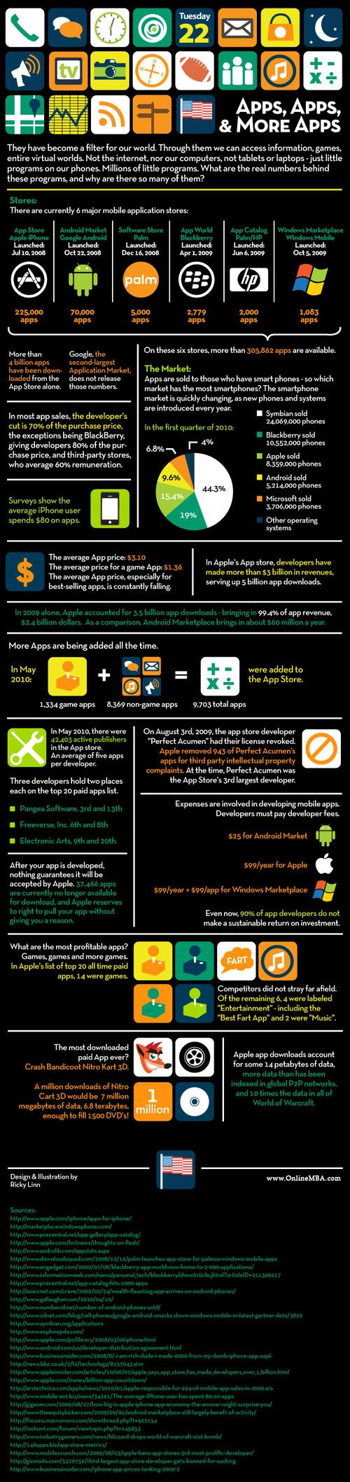 infografik alles ber apps und app stores gillyberlin. Black Bedroom Furniture Sets. Home Design Ideas