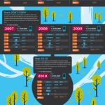 Infografik: Die Top 5 Handy-Hersteller von 2001 bis 2010