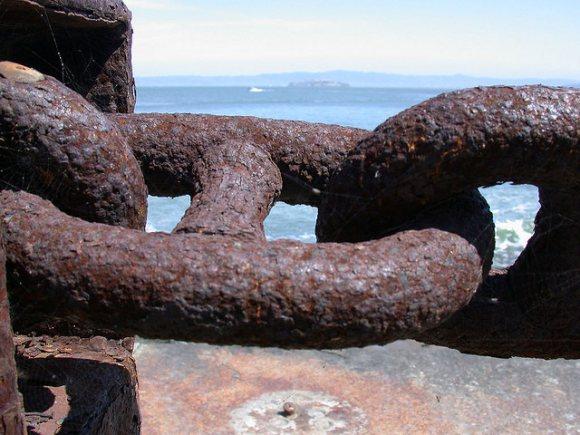 Chain Hyperlink