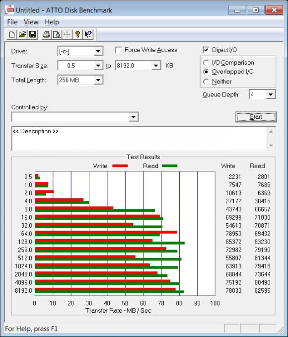 Dell XPS 15z Performance Festplatte