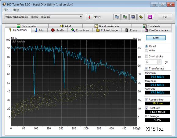 HDTunePro XPS15z