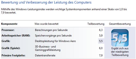 Windows Leistungsindex Dell XPS13
