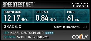 Speedtest.net Kabeldeutschland