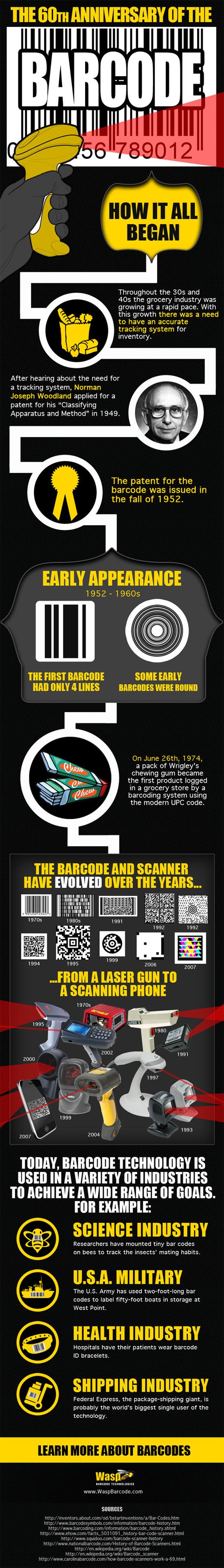 Barcode Infografik