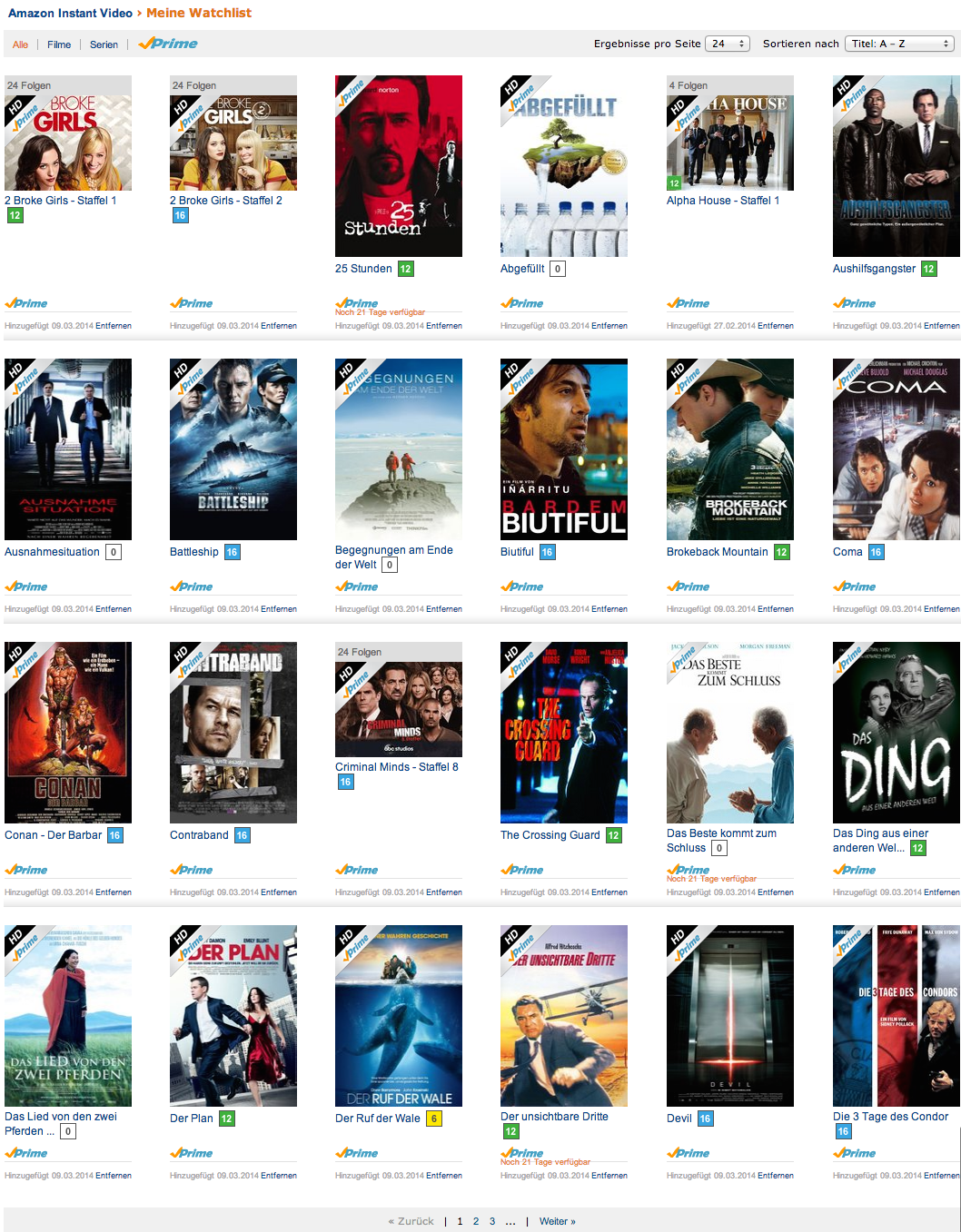Watchlist Amazon