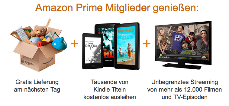 how to watch amazon prime on tv with ipad