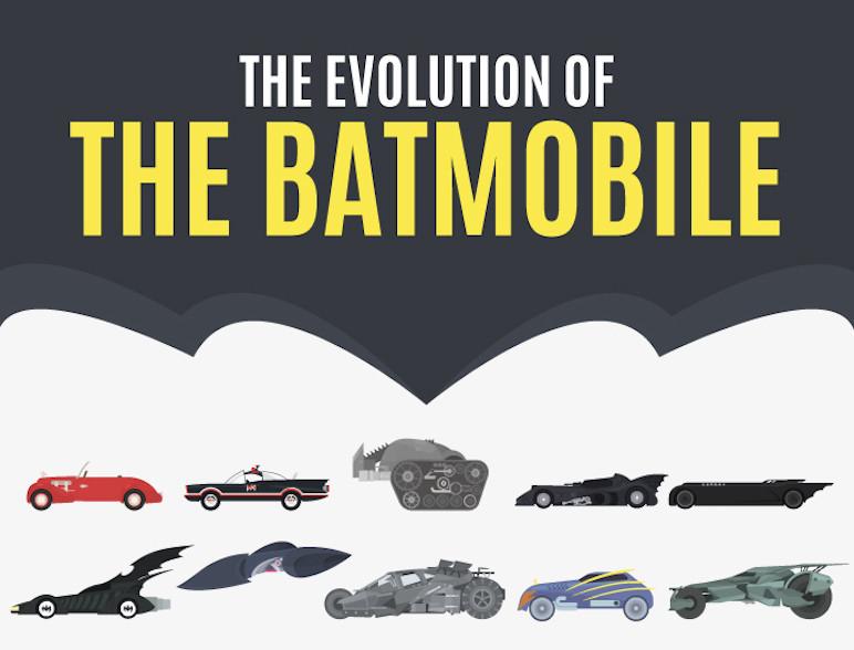 the-evolution-of-the-batmobile (1)